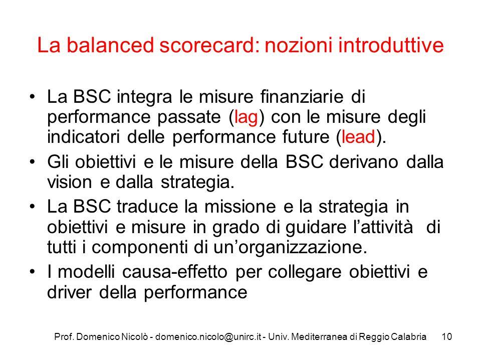 Prof. Domenico Nicolò - domenico.nicolo@unirc.it - Univ. Mediterranea di Reggio Calabria10 La balanced scorecard: nozioni introduttive La BSC integra