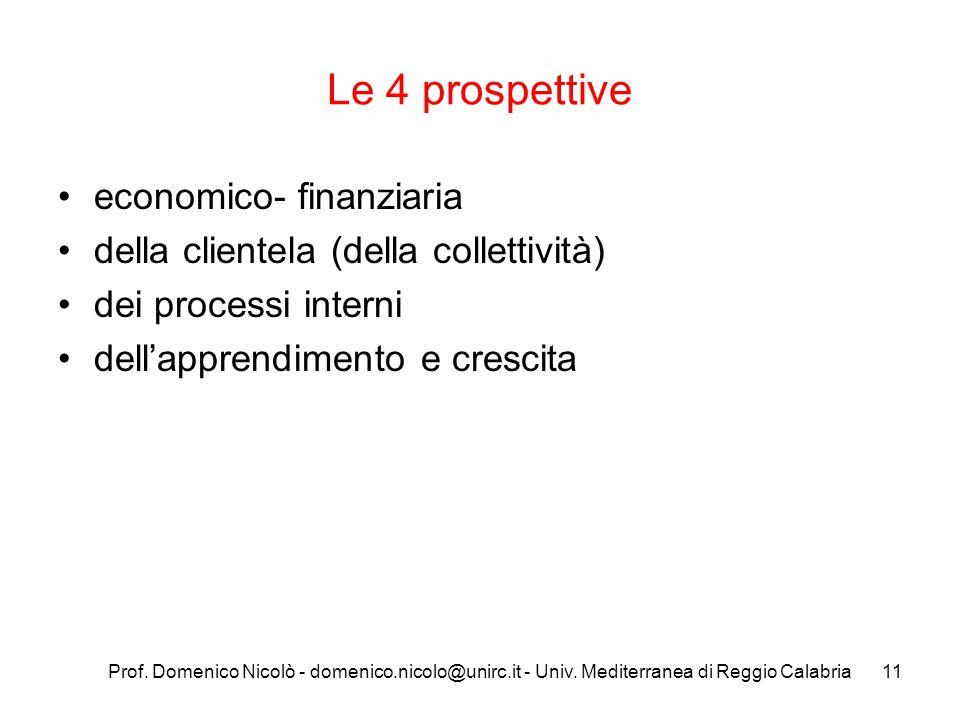 Prof. Domenico Nicolò - domenico.nicolo@unirc.it - Univ. Mediterranea di Reggio Calabria11 Le 4 prospettive economico- finanziaria della clientela (de