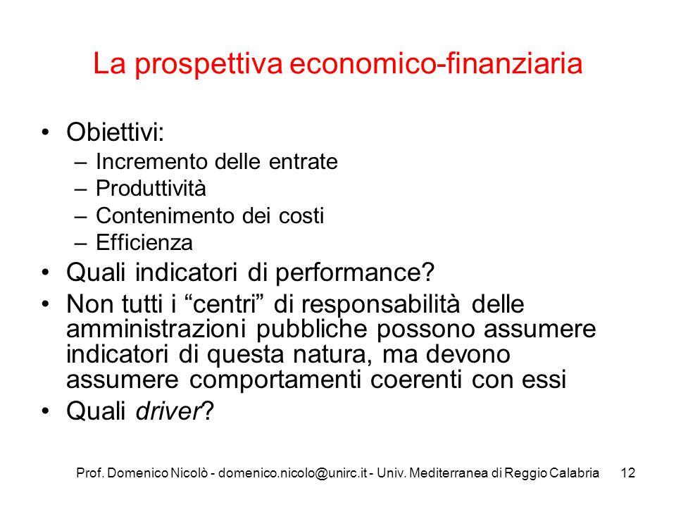 Prof. Domenico Nicolò - domenico.nicolo@unirc.it - Univ. Mediterranea di Reggio Calabria12 La prospettiva economico-finanziaria Obiettivi: –Incremento