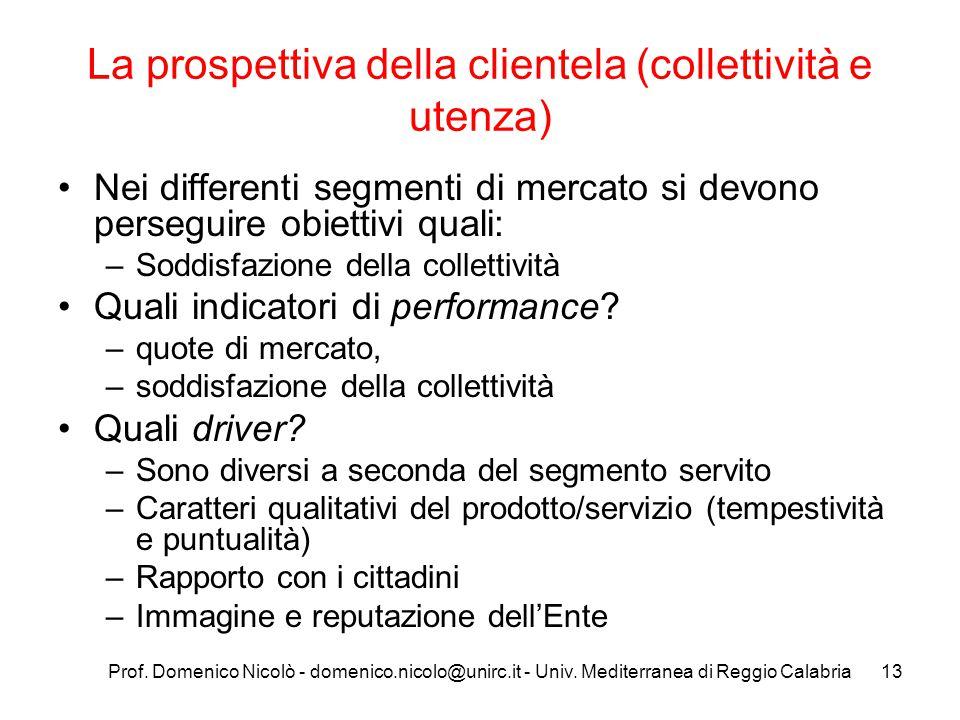 Prof. Domenico Nicolò - domenico.nicolo@unirc.it - Univ. Mediterranea di Reggio Calabria13 La prospettiva della clientela (collettività e utenza) Nei