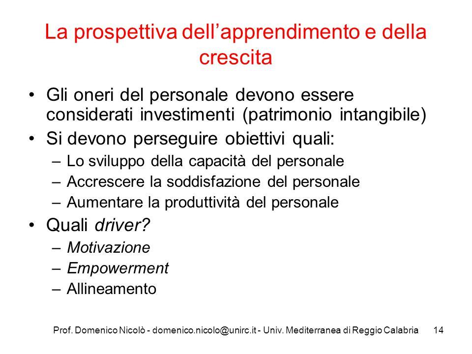 Prof. Domenico Nicolò - domenico.nicolo@unirc.it - Univ. Mediterranea di Reggio Calabria14 La prospettiva dell'apprendimento e della crescita Gli oner