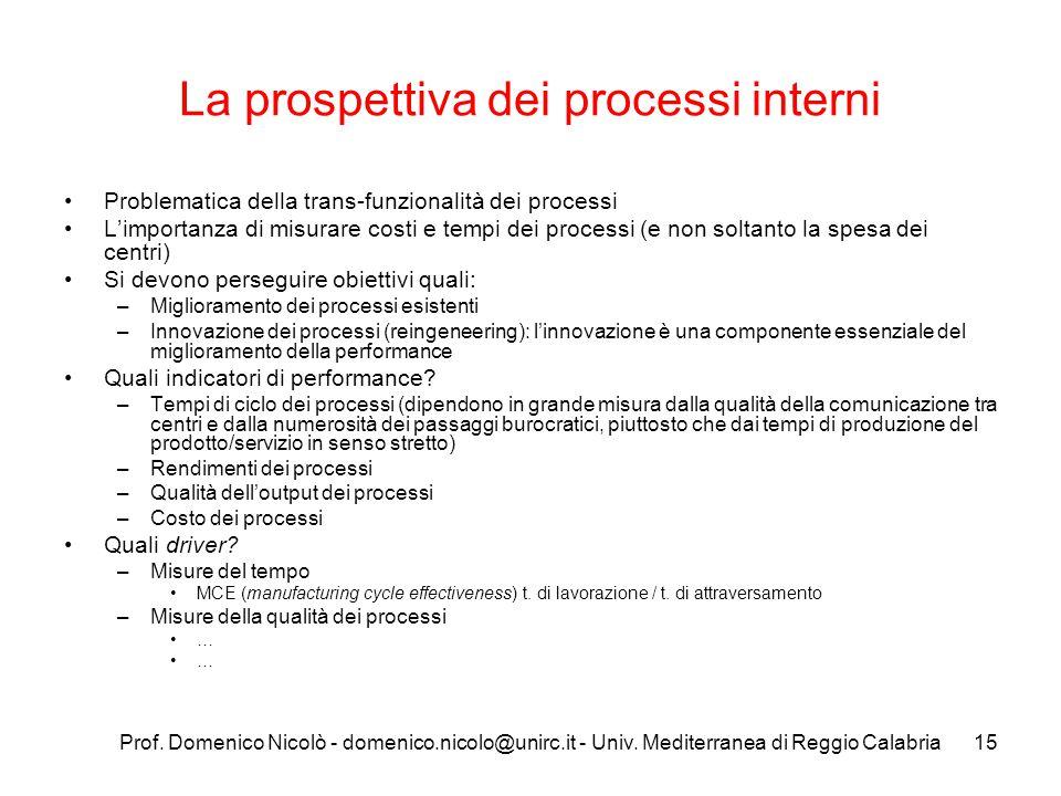 Prof. Domenico Nicolò - domenico.nicolo@unirc.it - Univ. Mediterranea di Reggio Calabria15 La prospettiva dei processi interni Problematica della tran