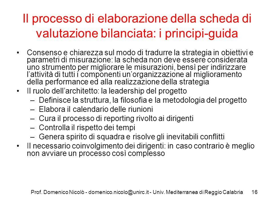 Prof. Domenico Nicolò - domenico.nicolo@unirc.it - Univ. Mediterranea di Reggio Calabria16 Il processo di elaborazione della scheda di valutazione bil