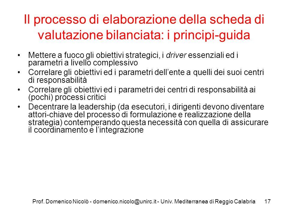 Prof. Domenico Nicolò - domenico.nicolo@unirc.it - Univ. Mediterranea di Reggio Calabria17 Il processo di elaborazione della scheda di valutazione bil