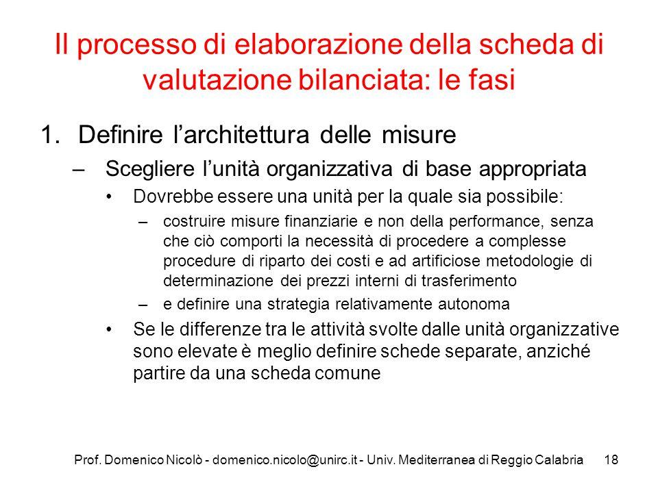 Prof. Domenico Nicolò - domenico.nicolo@unirc.it - Univ. Mediterranea di Reggio Calabria18 Il processo di elaborazione della scheda di valutazione bil