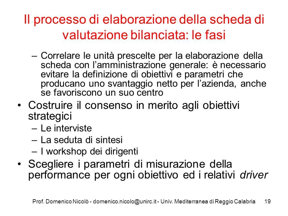 Prof. Domenico Nicolò - domenico.nicolo@unirc.it - Univ. Mediterranea di Reggio Calabria19 Il processo di elaborazione della scheda di valutazione bil