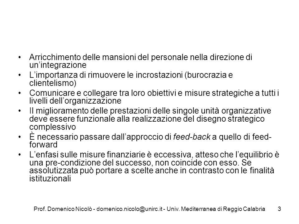 Prof. Domenico Nicolò - domenico.nicolo@unirc.it - Univ. Mediterranea di Reggio Calabria3 Arricchimento delle mansioni del personale nella direzione d