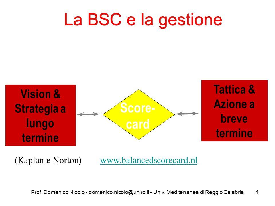 Prof. Domenico Nicolò - domenico.nicolo@unirc.it - Univ. Mediterranea di Reggio Calabria4 La BSC e la gestione Tattica & Azione a breve termine Vision