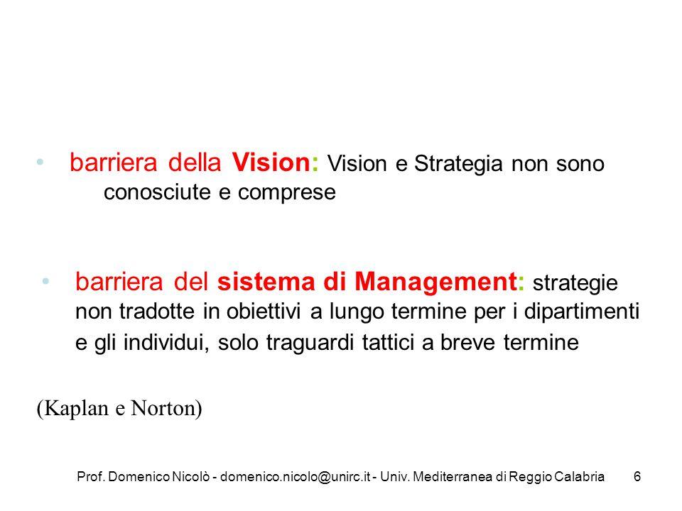 Prof. Domenico Nicolò - domenico.nicolo@unirc.it - Univ. Mediterranea di Reggio Calabria6 barriera della Vision: Vision e Strategia non sono conosciut