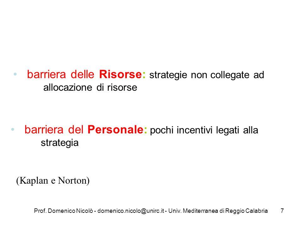 Prof. Domenico Nicolò - domenico.nicolo@unirc.it - Univ. Mediterranea di Reggio Calabria7 barriera delle Risorse: strategie non collegate ad allocazio