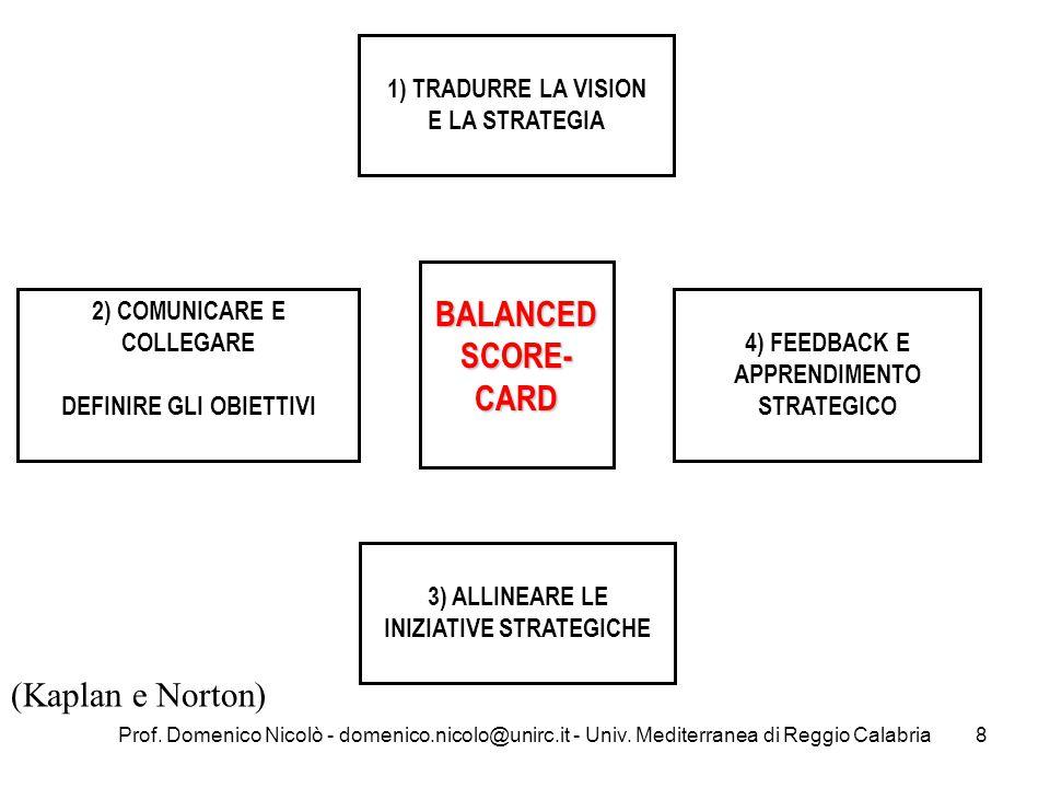 Prof. Domenico Nicolò - domenico.nicolo@unirc.it - Univ. Mediterranea di Reggio Calabria8 2) COMUNICARE E COLLEGARE DEFINIRE GLI OBIETTIVI 1) TRADURRE