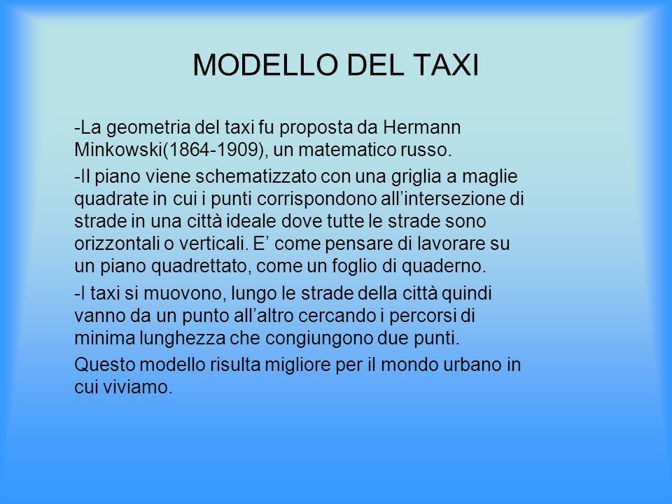 MODELLO DEL TAXI -La geometria del taxi fu proposta da Hermann Minkowski(1864-1909), un matematico russo. -Il piano viene schematizzato con una grigli