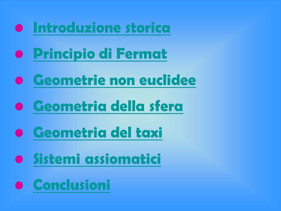 Introduzione storica Principio di Fermat Geometrie non euclidee Geometria della sfera Geometria del taxi Sistemi assiomatici Conclusioni