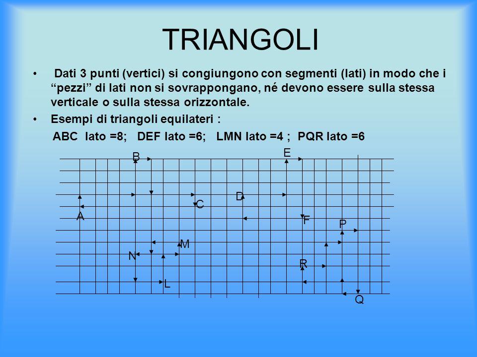 """TRIANGOLI Dati 3 punti (vertici) si congiungono con segmenti (lati) in modo che i """"pezzi"""" di lati non si sovrappongano, né devono essere sulla stessa"""
