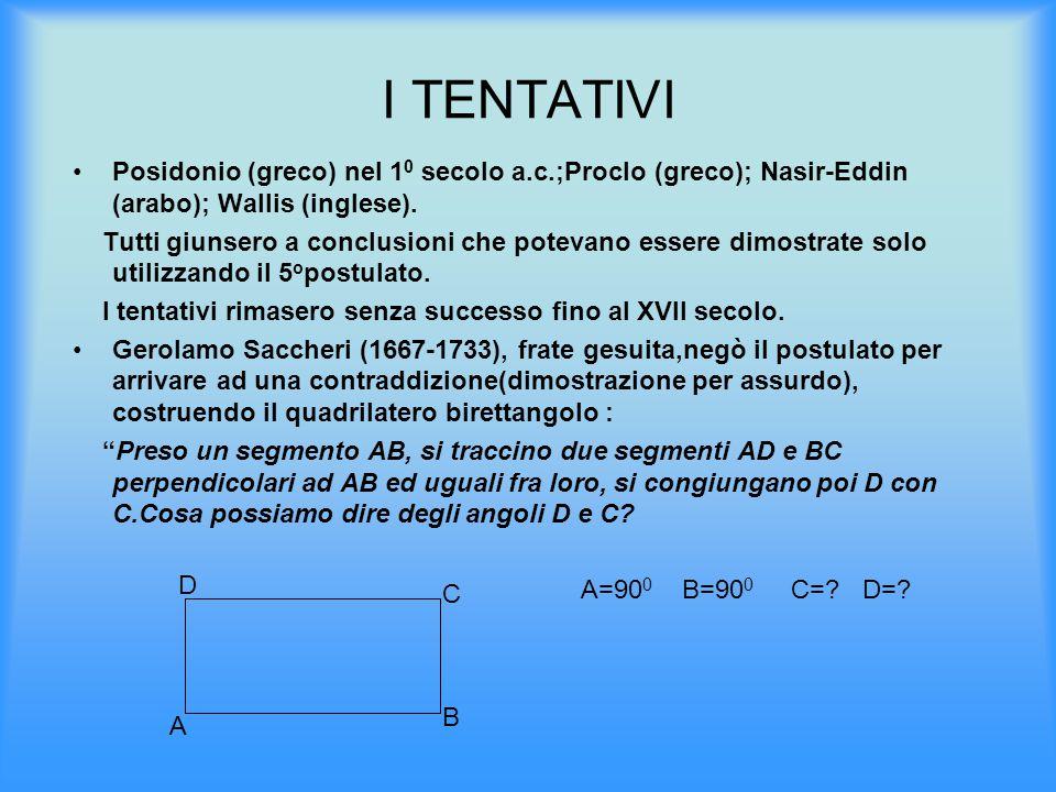 I TENTATIVI Posidonio (greco) nel 1 0 secolo a.c.;Proclo (greco); Nasir-Eddin (arabo); Wallis (inglese). Tutti giunsero a conclusioni che potevano ess