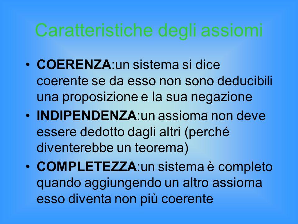 Caratteristiche degli assiomi COERENZA:un sistema si dice coerente se da esso non sono deducibili una proposizione e la sua negazione INDIPENDENZA:un