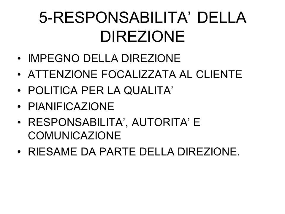 5-RESPONSABILITA' DELLA DIREZIONE IMPEGNO DELLA DIREZIONE ATTENZIONE FOCALIZZATA AL CLIENTE POLITICA PER LA QUALITA' PIANIFICAZIONE RESPONSABILITA', AUTORITA' E COMUNICAZIONE RIESAME DA PARTE DELLA DIREZIONE.