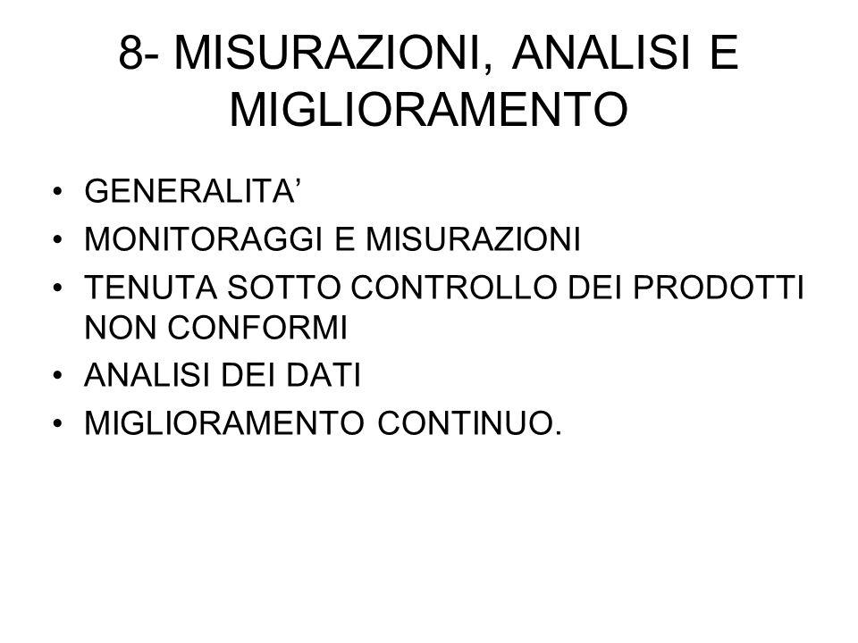 8- MISURAZIONI, ANALISI E MIGLIORAMENTO GENERALITA' MONITORAGGI E MISURAZIONI TENUTA SOTTO CONTROLLO DEI PRODOTTI NON CONFORMI ANALISI DEI DATI MIGLIORAMENTO CONTINUO.