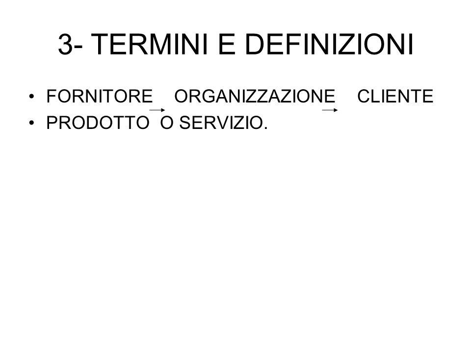 3- TERMINI E DEFINIZIONI FORNITORE ORGANIZZAZIONE CLIENTE PRODOTTO O SERVIZIO.