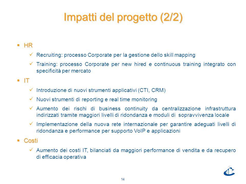 14 Impatti del progetto (2/2)  HR Recruiting: processo Corporate per la gestione dello skill mapping Training: processo Corporate per new hired e con