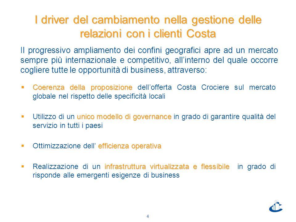 4 I driver del cambiamento nella gestione delle relazioni con i clienti Costa  Coerenza della proposizione  Coerenza della proposizione dell'offerta