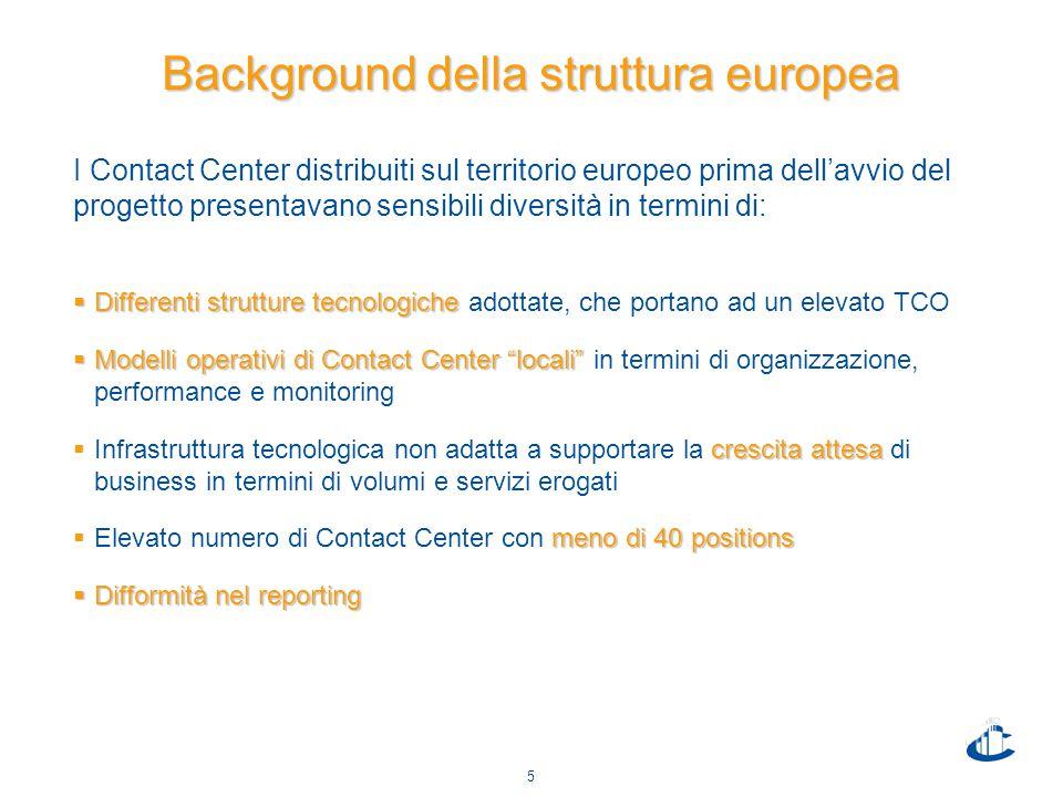 5 Background della struttura europea I Contact Center distribuiti sul territorio europeo prima dell'avvio del progetto presentavano sensibili diversit