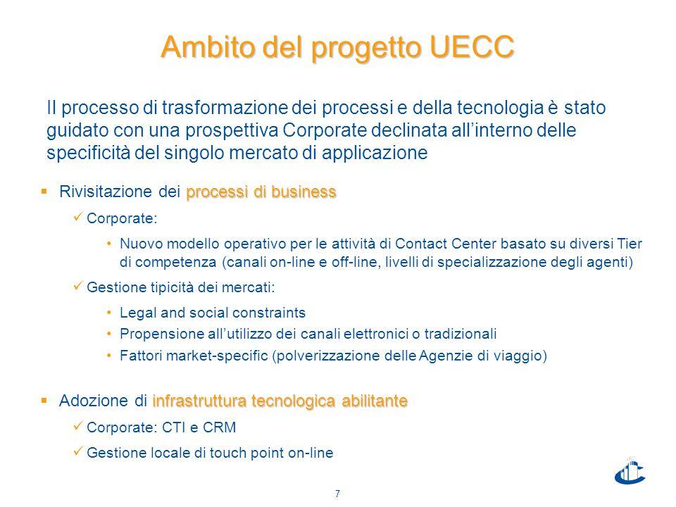 7 Ambito del progetto UECC processi di business  Rivisitazione dei processi di business Corporate: Nuovo modello operativo per le attività di Contact
