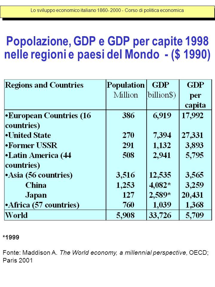 Popolazione, GDP e GDP per capite 1998 nelle regioni e paesi del Mondo - ($ 1990) *1999 Fonte: Maddison A.