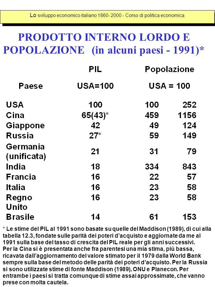 PRODOTTO INTERNO LORDO E POPOLAZIONE (in alcuni paesi - 1991)* * Le stime del PIL al 1991 sono basate su quelle del Maddison (1989), di cui alla tabella 12.3, fondate sulle parità dei poteri d'acquisto e aggiornate da me al 1991 sulla base del tasso di crescita del PIL reale per gli anni successivi.