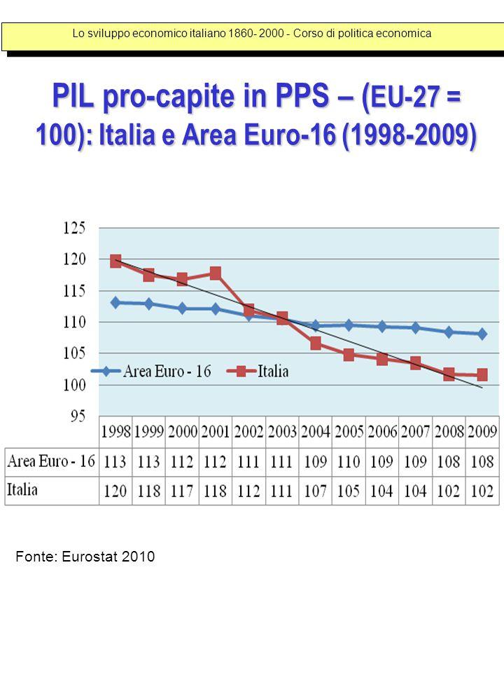 PIL pro-capite in PPS – ( EU-27 = 100): Italia e Area Euro-16 (1998-2009) Lo sviluppo economico italiano 1860- 2000 - Corso di politica economica Fonte: Eurostat 2010