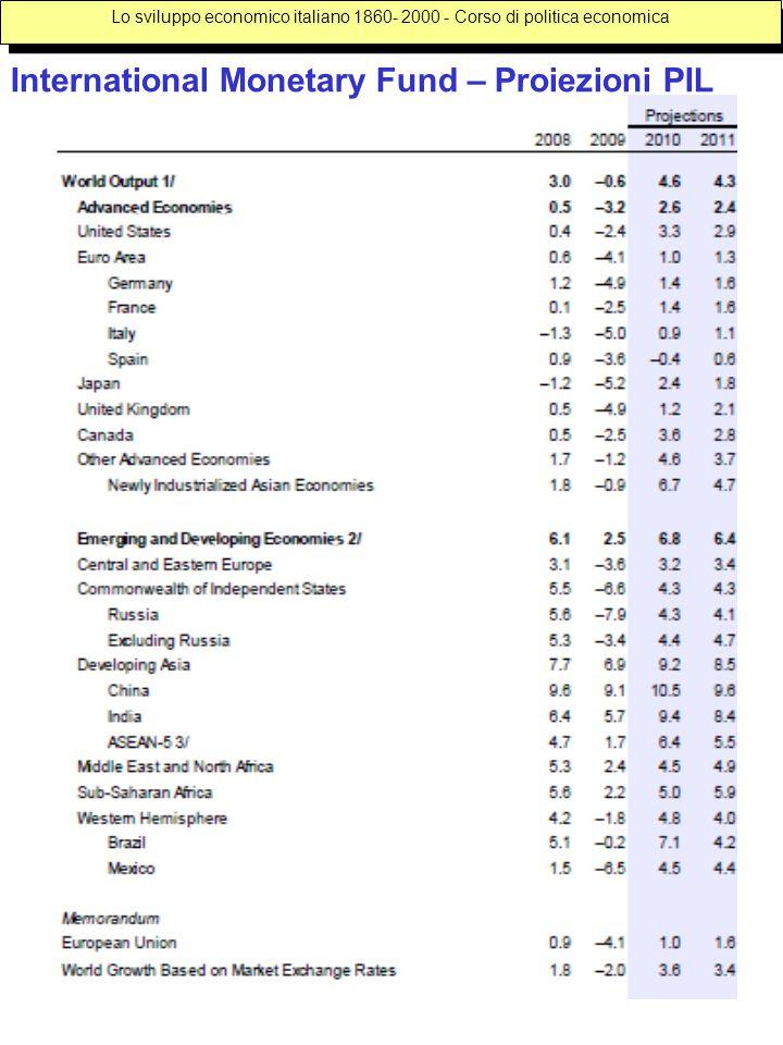 International Monetary Fund – Proiezioni PIL Fonte: IMF Outlook 2010 Lo sviluppo economico italiano 1860- 2000 - Corso di politica economica