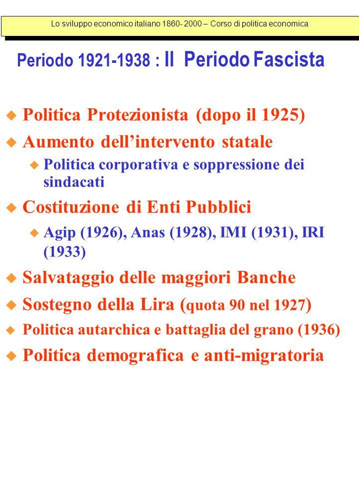 Periodo 1921-1938 : Il Periodo Fascista  Politica Protezionista (dopo il 1925)  Aumento dell'intervento statale  Politica corporativa e soppressione dei sindacati  Costituzione di Enti Pubblici  Agip (1926), Anas (1928), IMI (1931), IRI (1933)  Salvataggio delle maggiori Banche  Sostegno della Lira ( quota 90 nel 1927 )  Politica autarchica e battaglia del grano (1936)  Politica demografica e anti-migratoria Lo sviluppo economico italiano 1860- 2000 – Corso di politica economica
