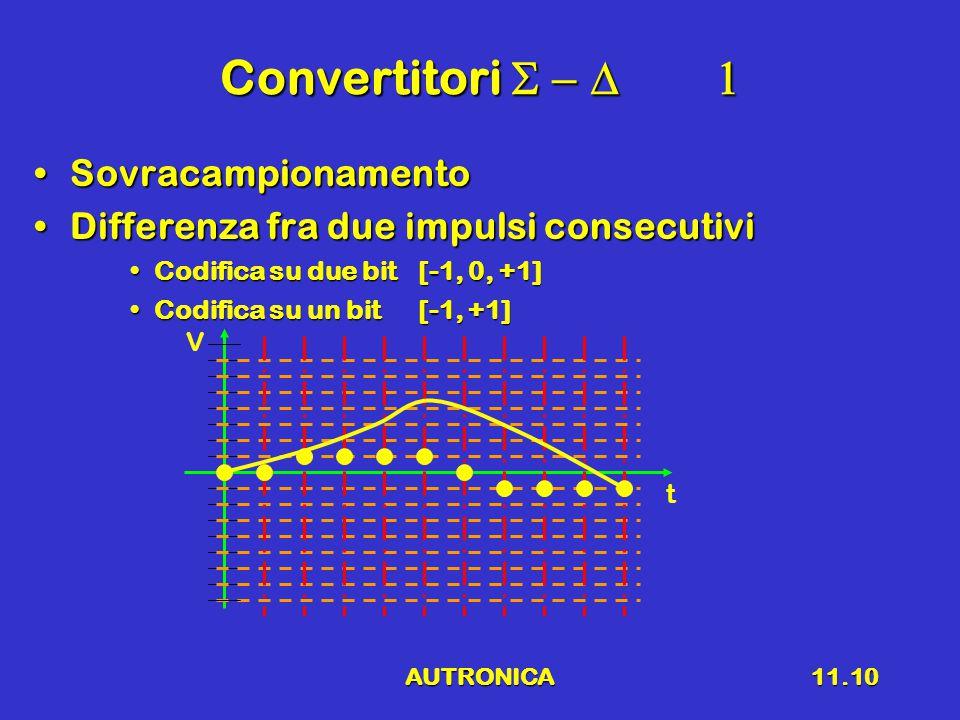 AUTRONICA11.10 Convertitori  SovracampionamentoSovracampionamento Differenza fra due impulsi consecutiviDifferenza fra due impulsi consecutivi Codifica su due bit[-1, 0, +1]Codifica su due bit[-1, 0, +1] Codifica su un bit [-1, +1]Codifica su un bit [-1, +1] V t