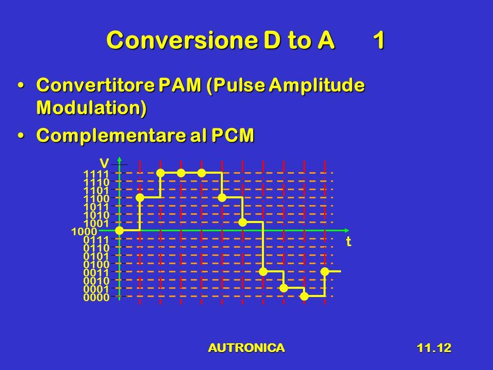 AUTRONICA11.12 Conversione D to A 1 Convertitore PAM (Pulse Amplitude Modulation)Convertitore PAM (Pulse Amplitude Modulation) Complementare al PCMCom