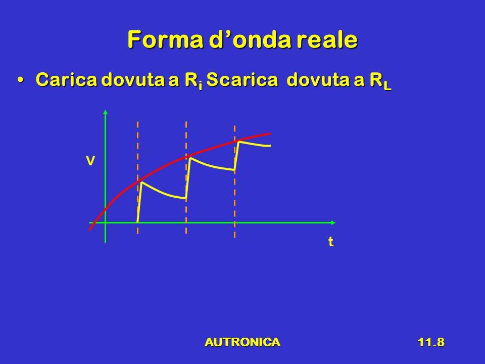 AUTRONICA11.8 Forma d'onda reale Carica dovuta a R i Scarica dovuta a R LCarica dovuta a R i Scarica dovuta a R L V t