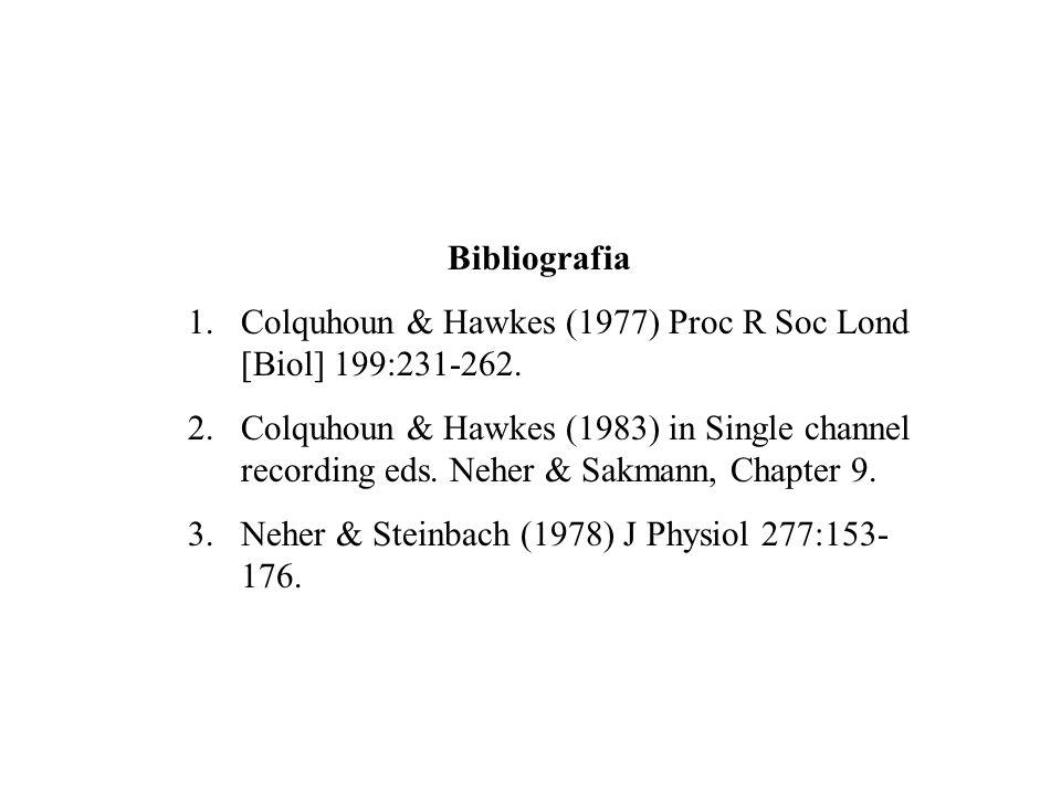 Bibliografia 1.Colquhoun & Hawkes (1977) Proc R Soc Lond [Biol] 199:231-262. 2.Colquhoun & Hawkes (1983) in Single channel recording eds. Neher & Sakm