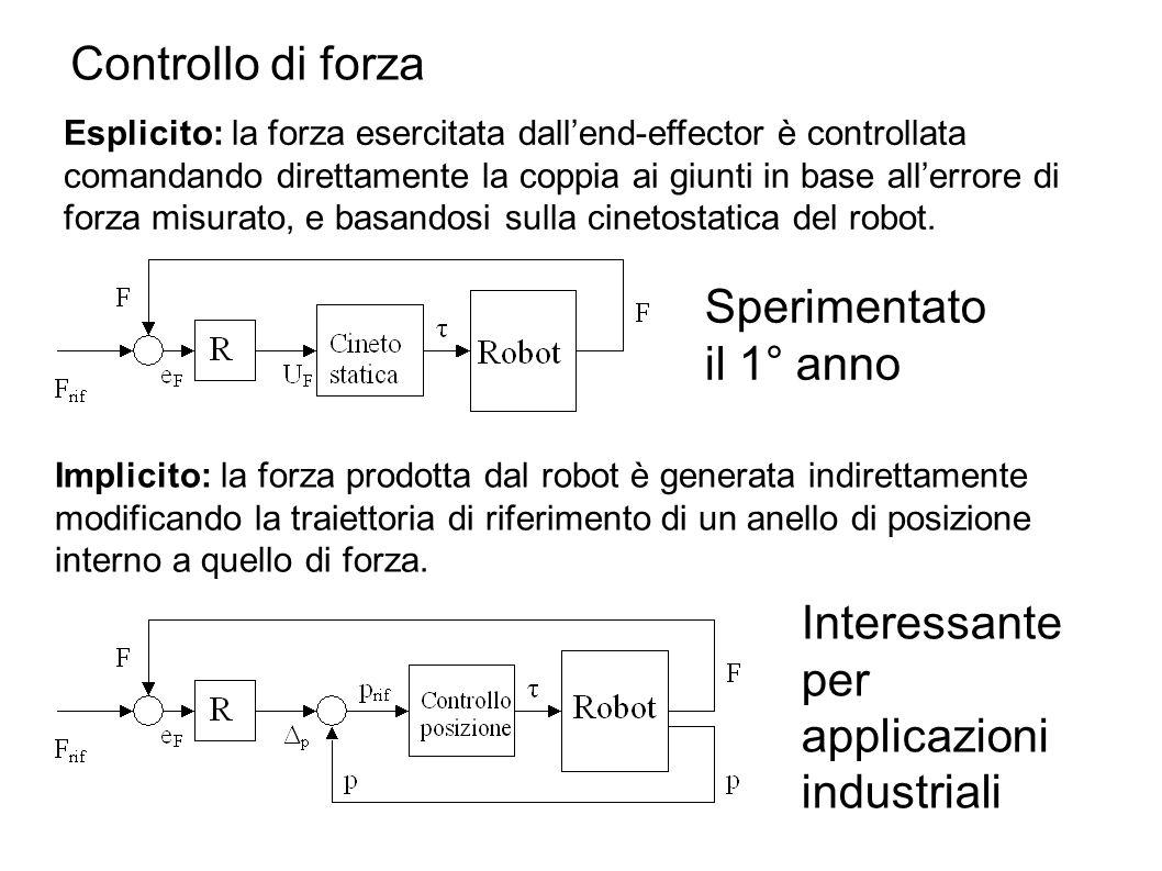Controllo di forza Esplicito: la forza esercitata dall'end-effector è controllata comandando direttamente la coppia ai giunti in base all'errore di fo