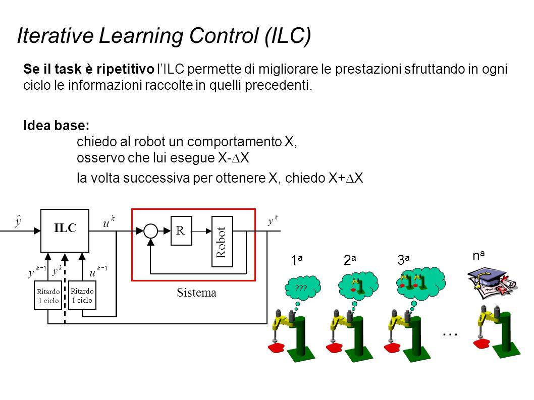 Iterative Learning Control (ILC) Se il task è ripetitivo l'ILC permette di migliorare le prestazioni sfruttando in ogni ciclo le informazioni raccolte
