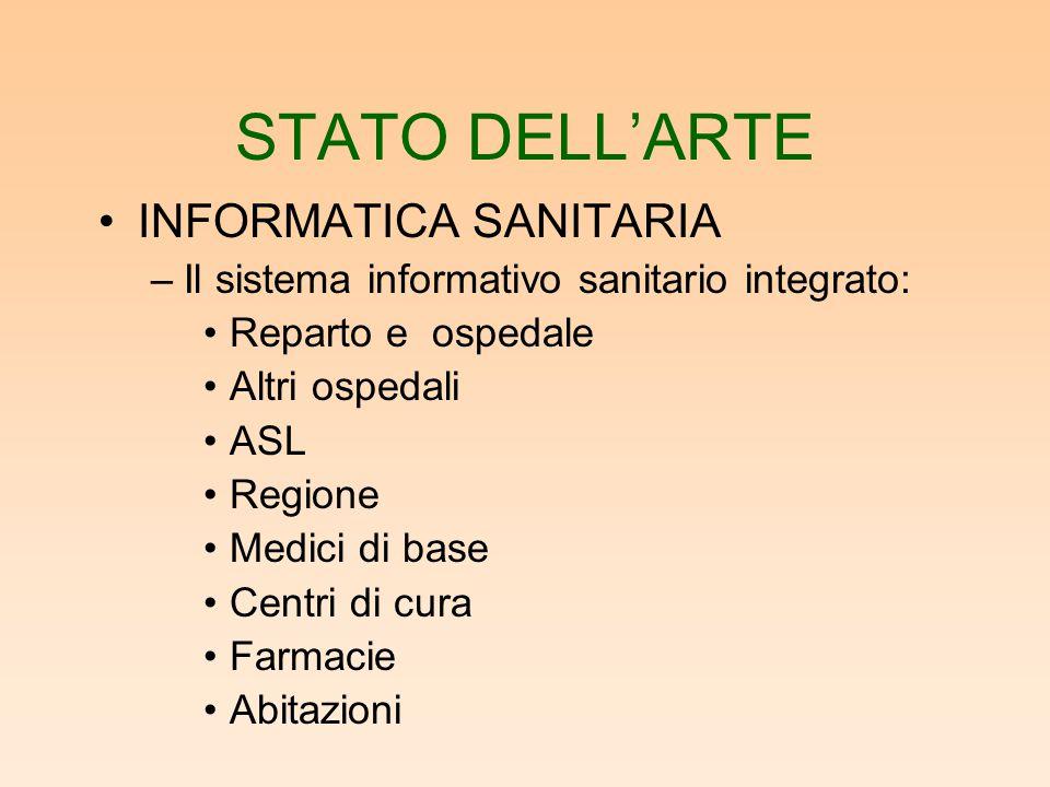 STATO DELL'ARTE INFORMATICA SANITARIA: –Telemedicina e teleconsulto: Teleradiologia Teleconsulto Telecardiologia Telepatologia … –Carte sanitarie