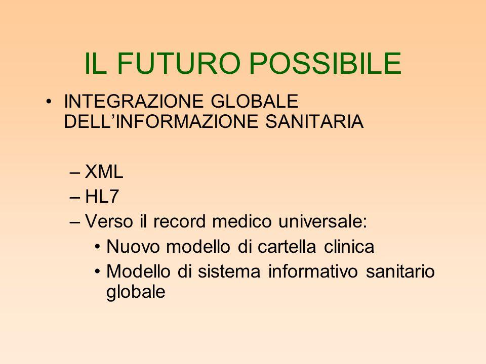 IL FUTURO POSSIBILE INTEGRAZIONE GLOBALE DELL'INFORMAZIONE SANITARIA –XML –HL7 –Verso il record medico universale: Nuovo modello di cartella clinica Modello di sistema informativo sanitario globale