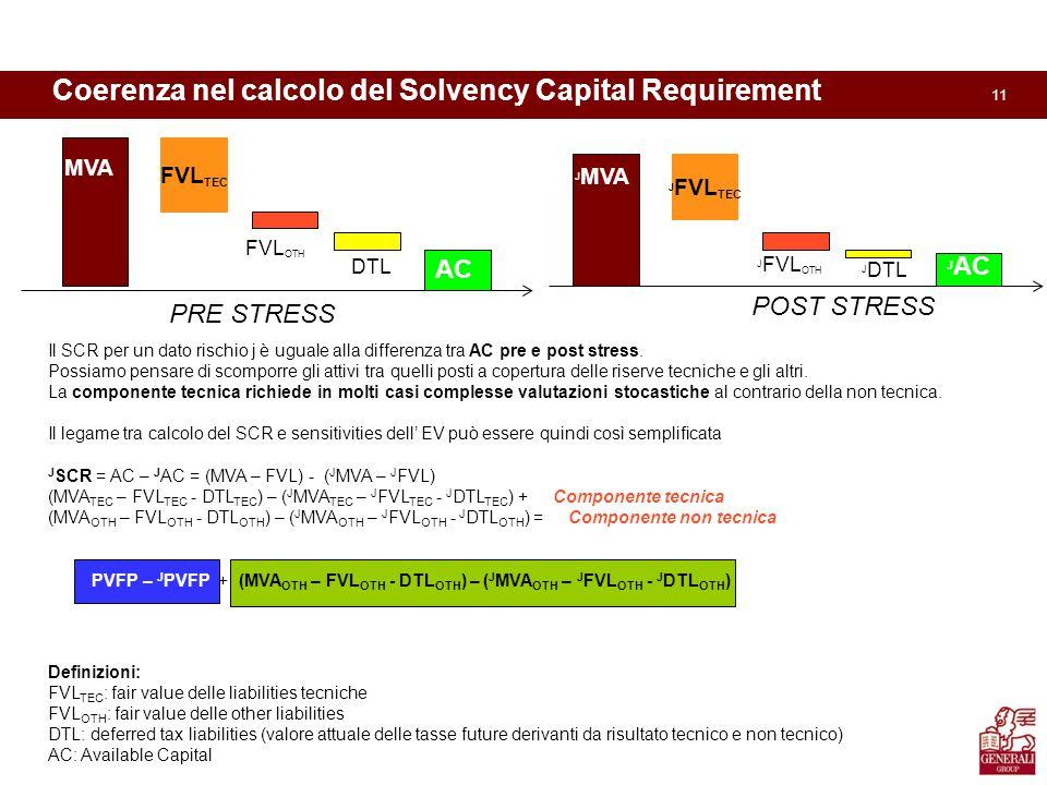 11 Il SCR per un dato rischio j è uguale alla differenza tra AC pre e post stress.