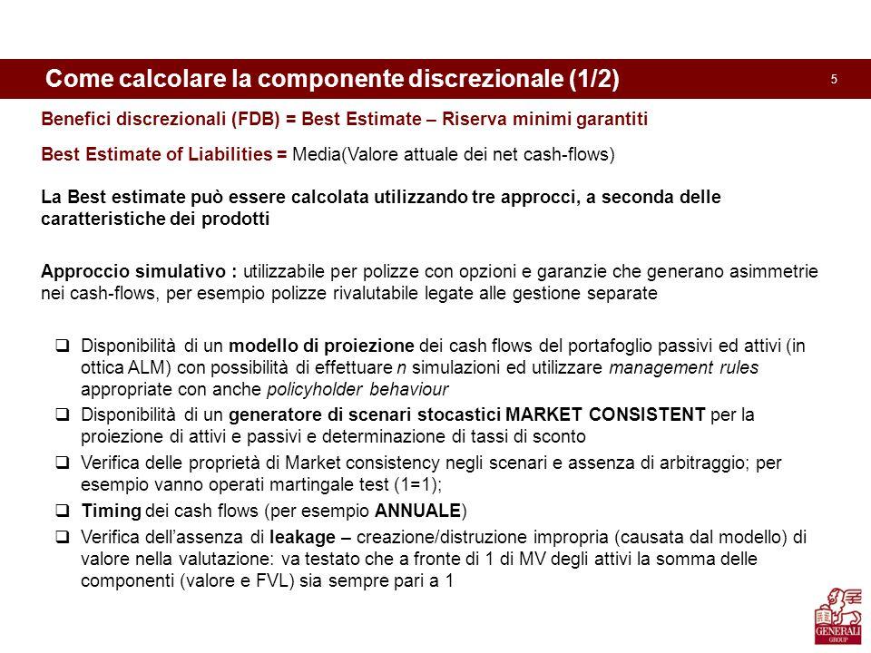 6 Come calcolare la componente discrezionale (2/2) Approccio Analitico: utilizzabile per polizze con opzioni e garanzie che possono essere prezzate utilizzando formule chiuse, per esempio certe tipologie di Unit Linked con garanzia )  Disponibilità di un modello deterministico per la proiezione di attivi e passivi  Necessità di un modello per il calcolo dell'embedded option mediante close-formula (per esempio Black-Scholes)  Con tale approccio non possono essere correttamente valutati eventuali policyholder bahaviour Approccio con un unico scenario deterministico: utilizzabile per polizze che non presentano asimmetrie nei cash-flows, per esempio polizze temporanee caso morte o con attivi specifici a copertura  Disponibilità di uno scenario deterministico (certainty equivalent) per proiezione attivi e passivi e tasso di sconto dei flussi  Assenza di assimetrie  In questo caso la componente FDB risulta pari a zero