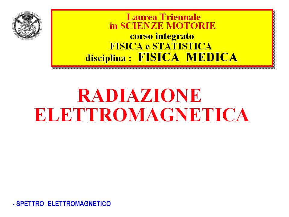 - SPETTRO ELETTROMAGNETICO