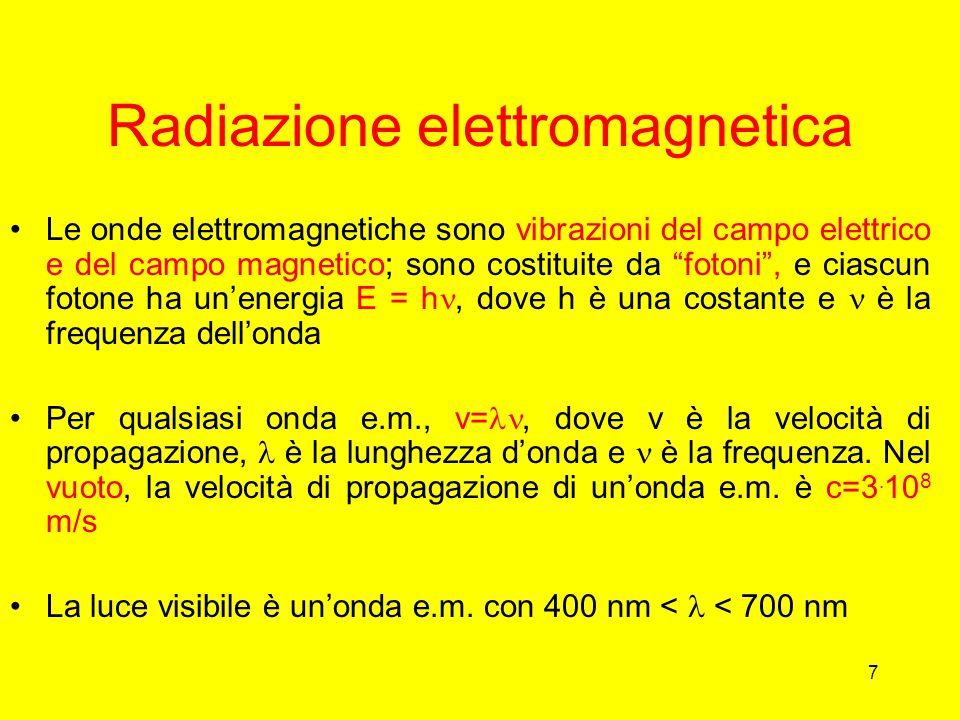 """7 Radiazione elettromagnetica Le onde elettromagnetiche sono vibrazioni del campo elettrico e del campo magnetico; sono costituite da """"fotoni"""", e cias"""