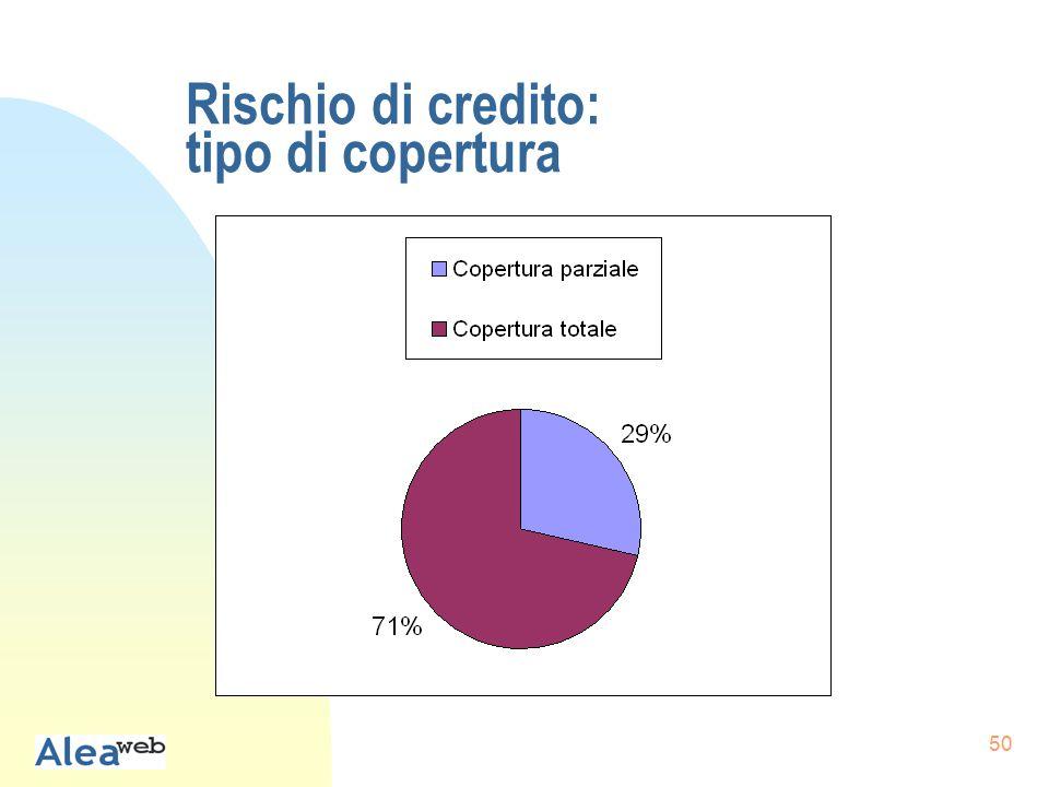 50 Rischio di credito: tipo di copertura