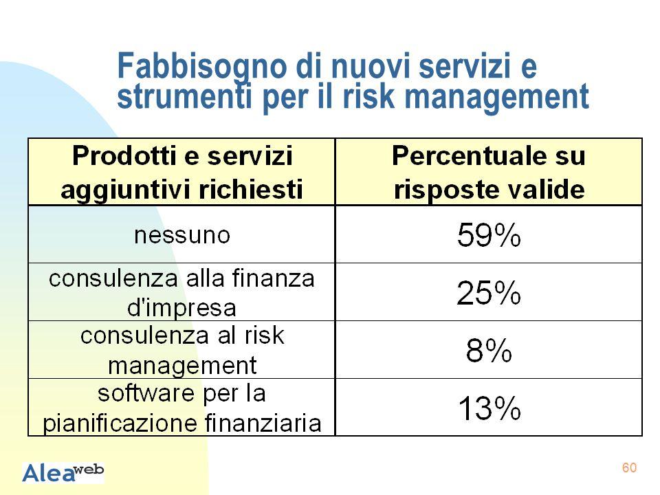 60 Fabbisogno di nuovi servizi e strumenti per il risk management
