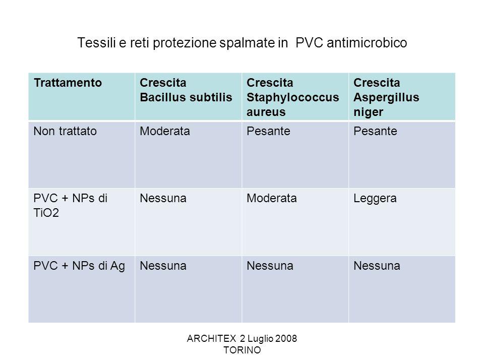 ARCHITEX 2 Luglio 2008 TORINO Tessili e reti protezione spalmate in PVC antimicrobico TrattamentoCrescita Bacillus subtilis Crescita Staphylococcus au