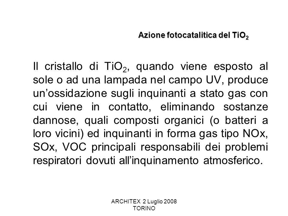 ARCHITEX 2 Luglio 2008 TORINO Azione fotocatalitica del TiO 2 Il cristallo di TiO 2, quando viene esposto al sole o ad una lampada nel campo UV, produ