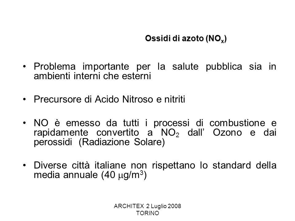 ARCHITEX 2 Luglio 2008 TORINO Ossidi di azoto (NO x ) Problema importante per la salute pubblica sia in ambienti interni che esterni Precursore di Aci