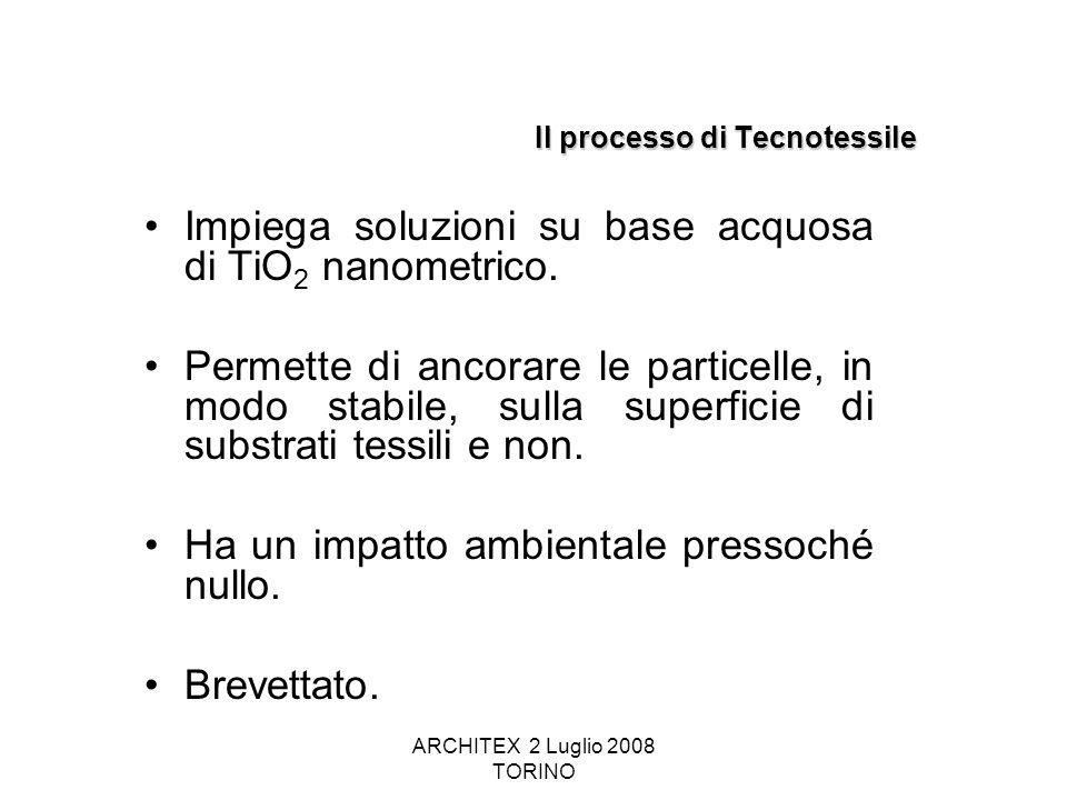 ARCHITEX 2 Luglio 2008 TORINO Il processo di Tecnotessile Impiega soluzioni su base acquosa di TiO 2 nanometrico. Permette di ancorare le particelle,